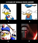 4 Stages Of Donald Duck Anger...