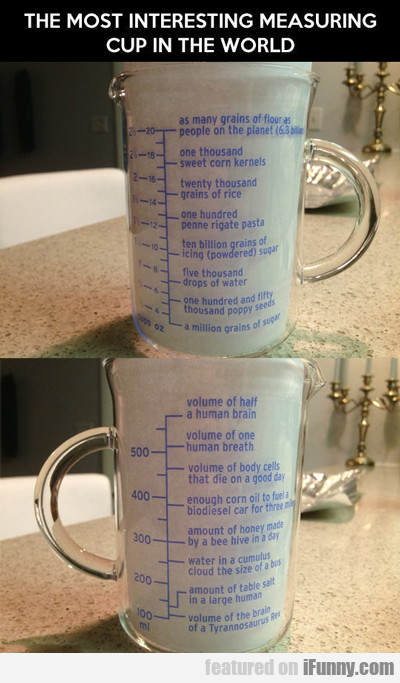 The Most Interesting Measuring Cup In The World...