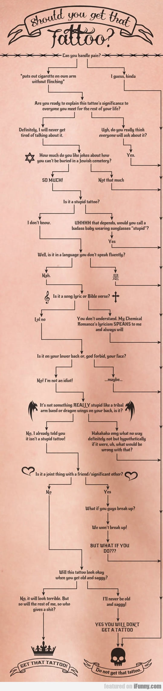 should you get that tattoo?
