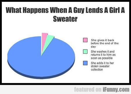 What Happens When A Guy Lends...