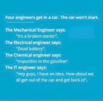Four Engineers Get In A Car...