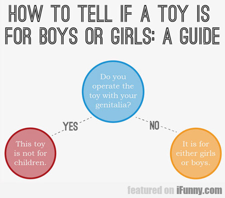 How To Tell If A Toys Is For Boys Or Girls...