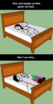 How Most People Use Their Queen Size Bed...