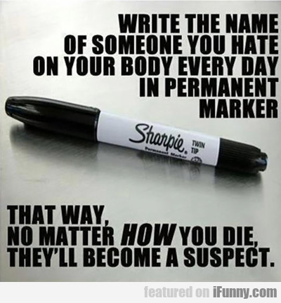 Write The Name Of Someone You Hate On Your...