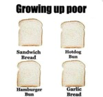Growing Up Poor...