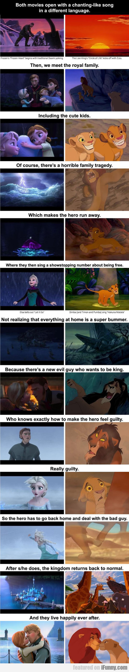 Frozen And The Lion King Are The Same Movie?