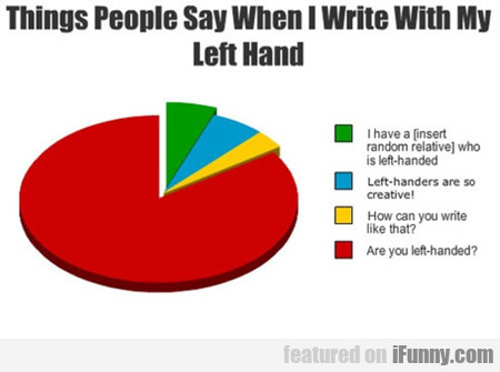 things people say when i write with...