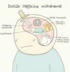 Inside Caffeine Withdrawal