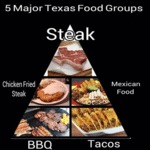 The 5 Major Texas Food Groups...