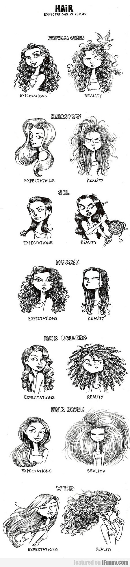 Hair - Expectations Versus Reality