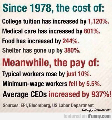 Since 1978, The Cost Of...