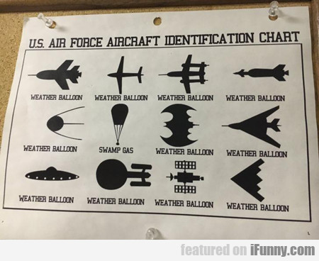 Us Air Force Identification Chart...