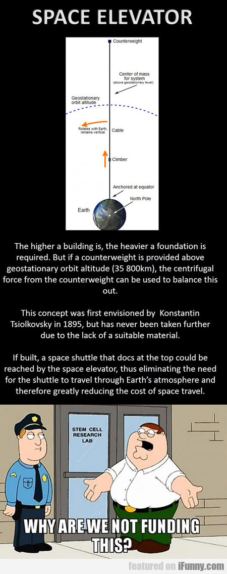 Space Elevator Theory