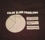 Color Blind Problems...