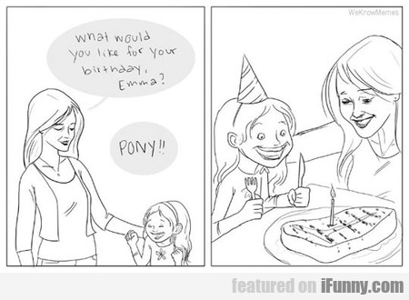 What Would You Like For Your Birthday, Emma?