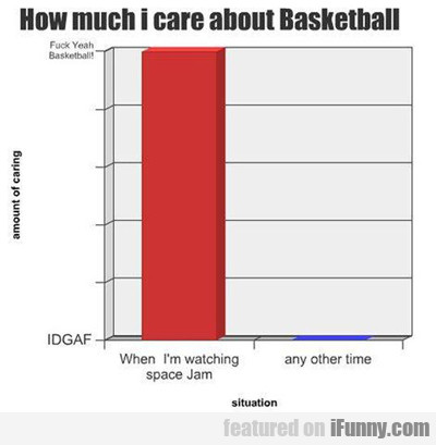 how much i care about basketball....