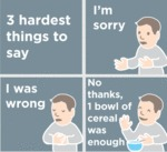 3 Hardest Things To Say I M Sorry