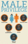Male Privilege...