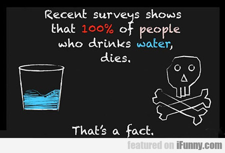 Recent Surveys Show...
