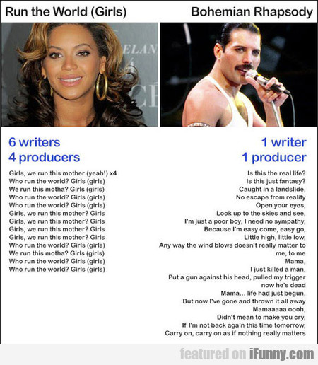 Modern Song Lyrics Comparison
