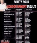 What's Your Gordon Ramsay Insult...