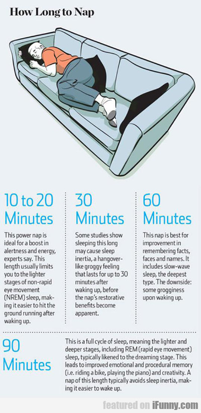 How Long To Nap For...