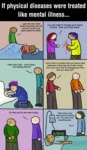 If Physical Diseases Were Treated Like Mental Illn