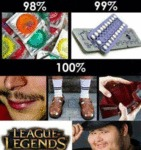 League Of Legends - 100% Effective...