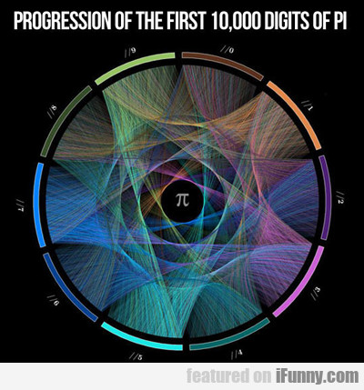 progression of the first digits of pie...