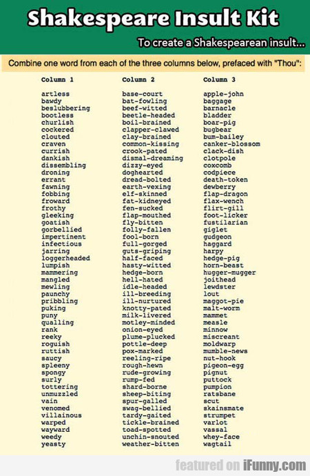 Shakespeare Insult Kit