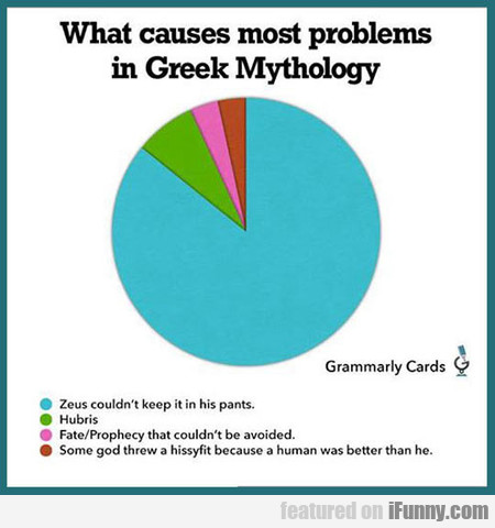 What Causes Most Problems In Greek Mythology