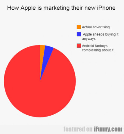 How Apple Is Marketing Their New Iphone...