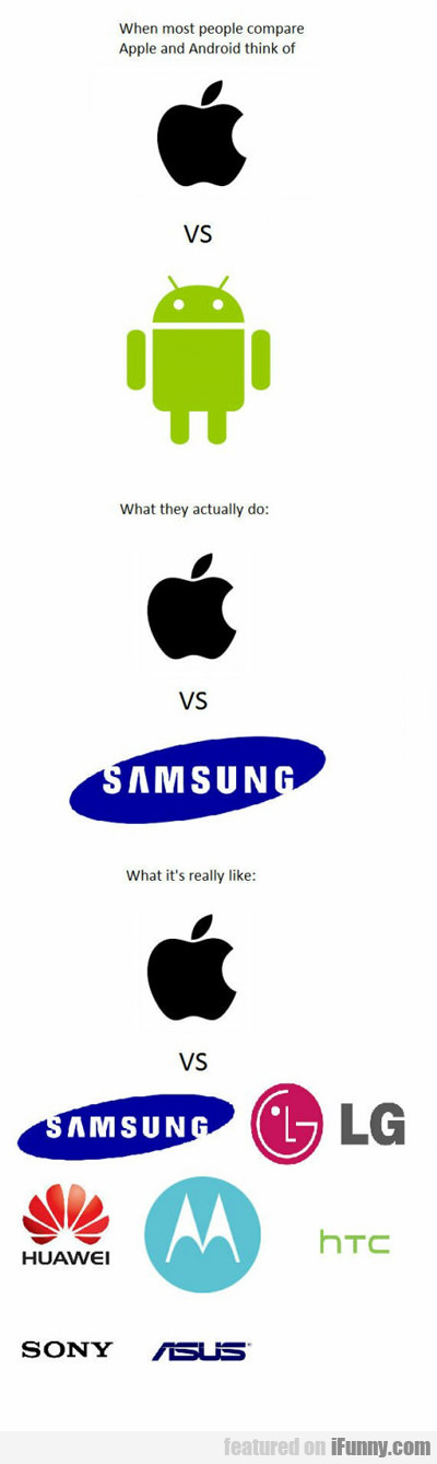 What Most People Who Compare Apple...