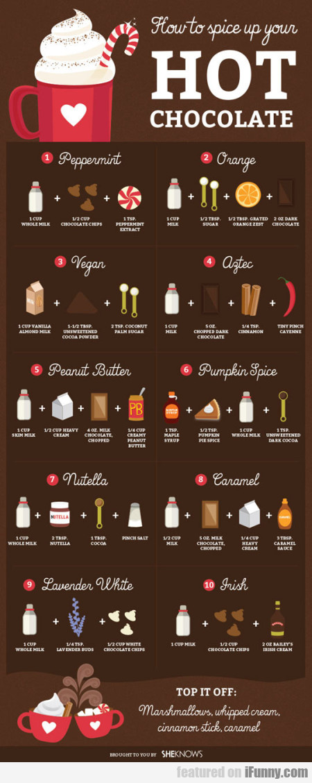 How To Spice Up Your Hot Chocolate...