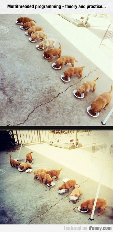 Multithreaded Programming - Theory And Practice...