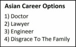 Asian Career Options...