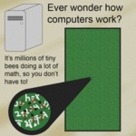 Ever Wonder How Computers Work?