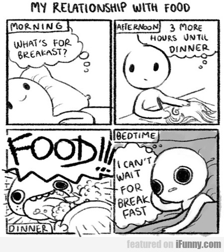 My Relationship With Food