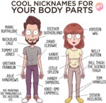 Cool Nicknames For Your Body Parts