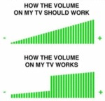 How The Volume On My Tv...