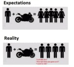Motorbike: Expectations Vs Reality...