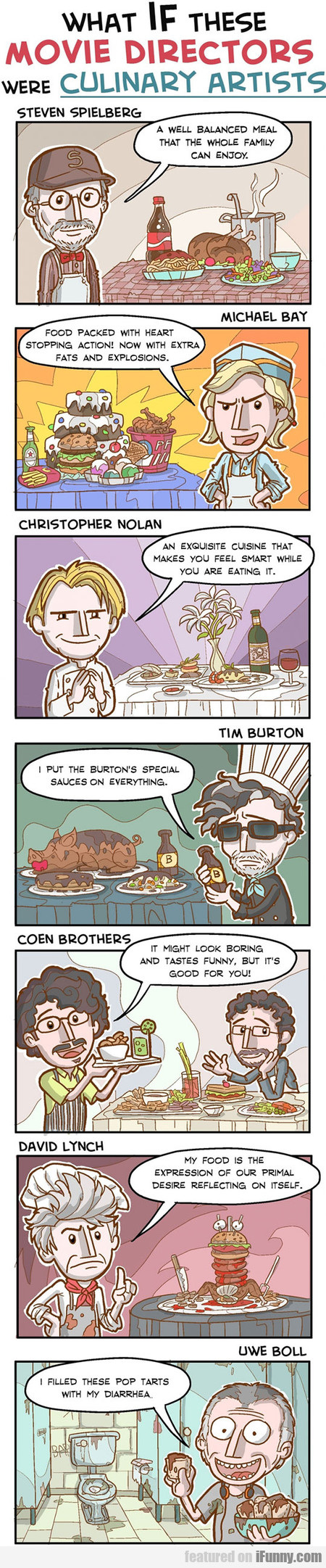 If Famous Movie Directors Were Chefs