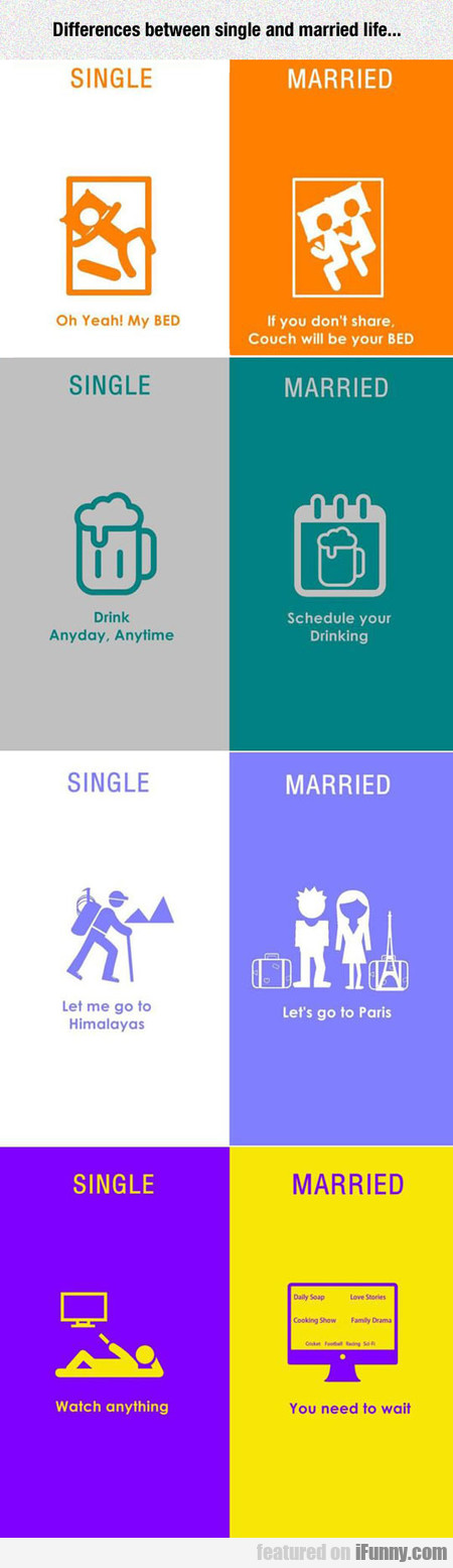 Differences between single and married life...