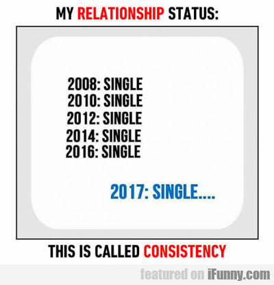 Consistency Is Key...