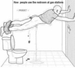 How People Use The Restrooms...