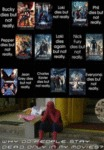 Deaths In The Marvel Universe