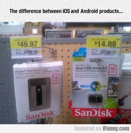 The difference between iOSand Android products...