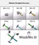 Windows Throughout The Years...