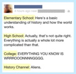 History And How The World Works