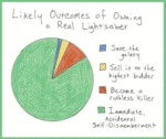 Likely Outcomes Of Owning A Lightsaber